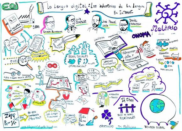 Informe gráfico del evento de Fernando de Pablo «Dibujario»