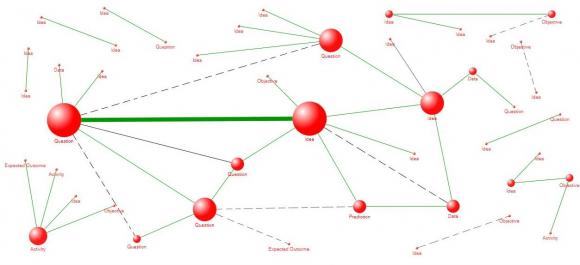 Visualización de un mapa de conceptos en Cohere