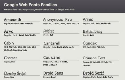Better Google Fonts, de Soma Design